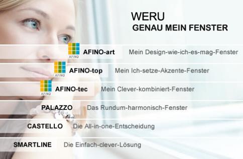 weru fenster qualit t made in germany sismann bartel. Black Bedroom Furniture Sets. Home Design Ideas
